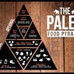 Paleo diet for primal strength
